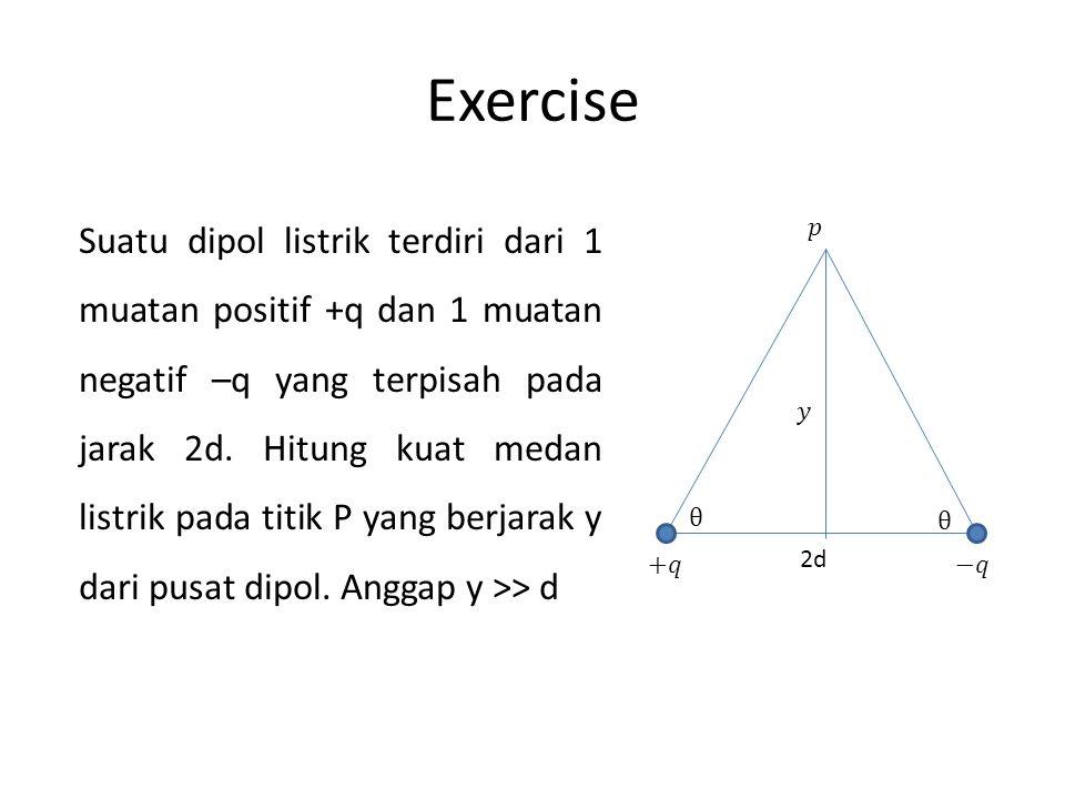 Exercise Suatu dipol listrik terdiri dari 1 muatan positif +q dan 1 muatan negatif –q yang terpisah pada jarak 2d.