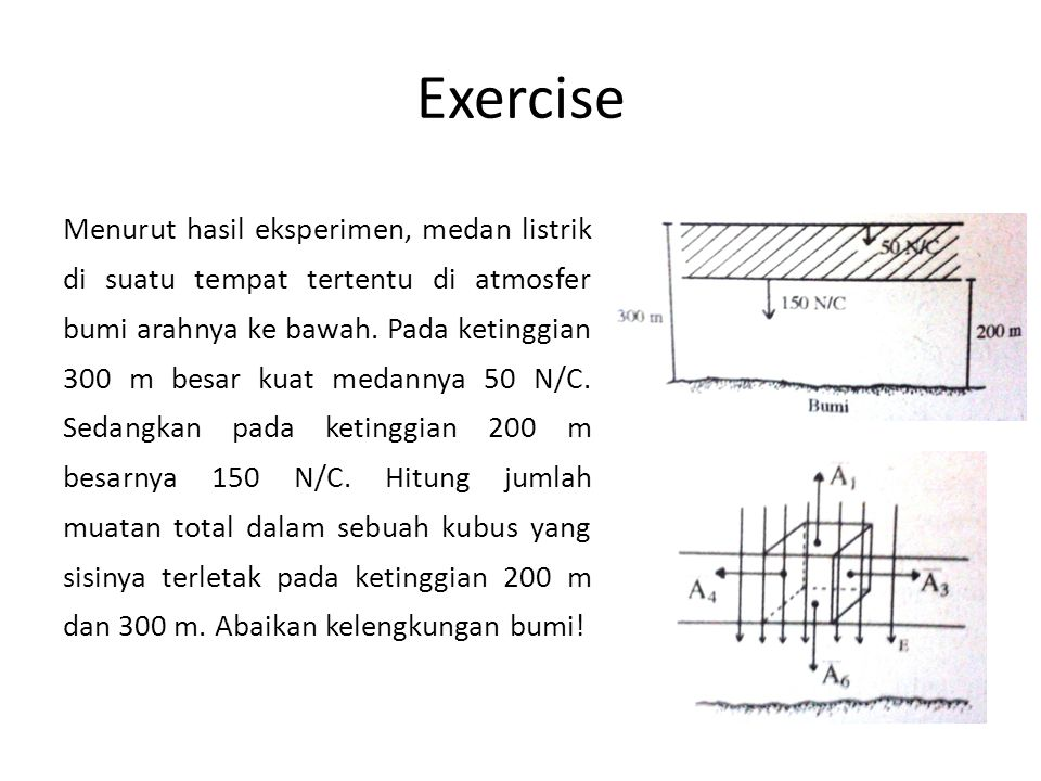 Exercise Menurut hasil eksperimen, medan listrik di suatu tempat tertentu di atmosfer bumi arahnya ke bawah.