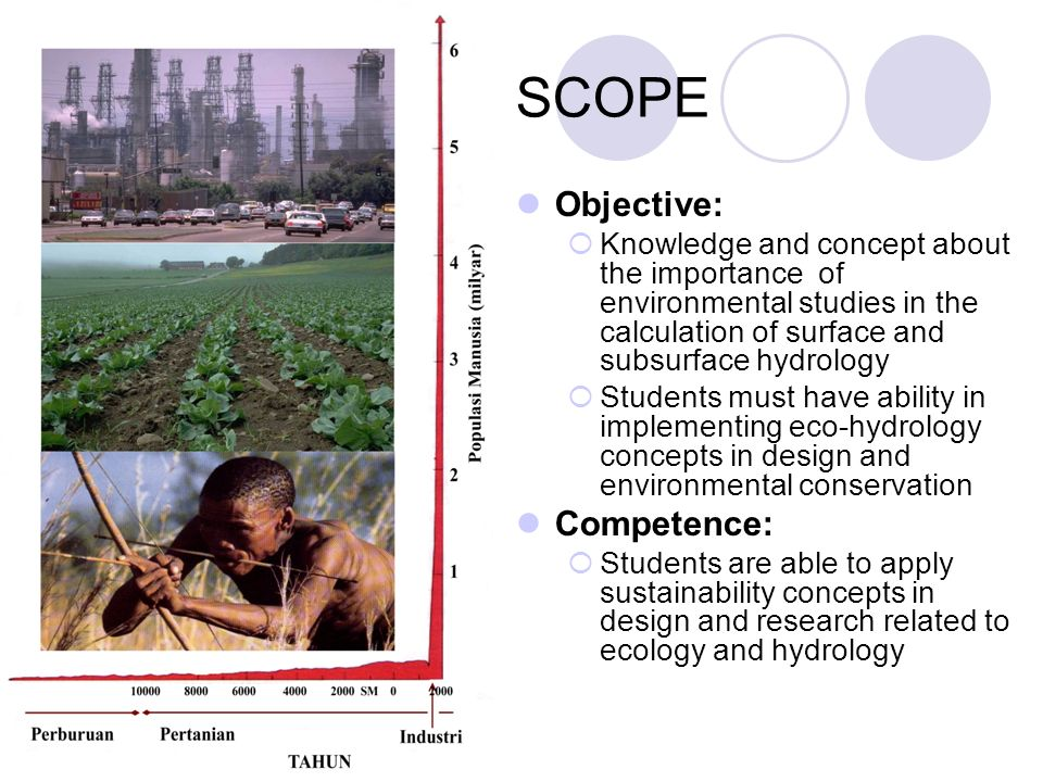 SCOPE Objective:  Knowledge and concept about the importance of environmental studies in the calculation of surface and subsurface hydrology  Studen
