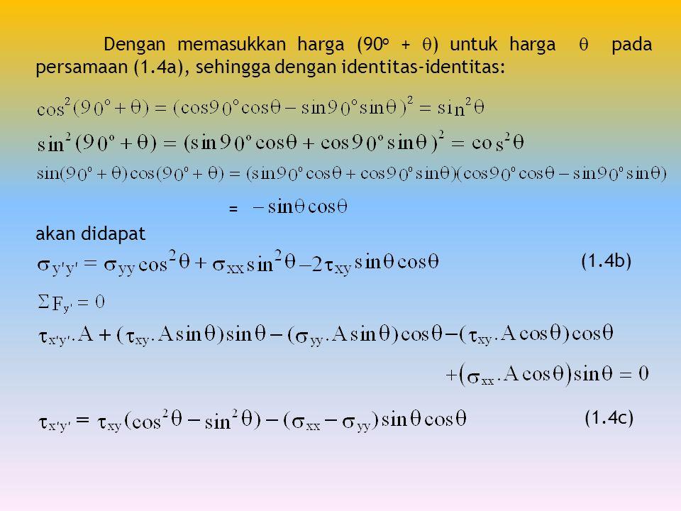 Dengan memasukkan harga (90 o +  ) untuk harga  pada persamaan (1.4a), sehingga dengan identitas-identitas: = akan didapat (1.4b) (1.4c)