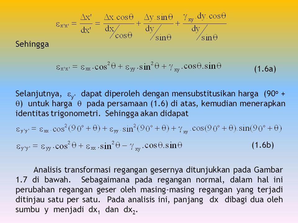 Sehingga (1.6a) Selanjutnya,  y' dapat diperoleh dengan mensubstitusikan harga (90 o +  ) untuk harga  pada persamaan (1.6) di atas, kemudian mener