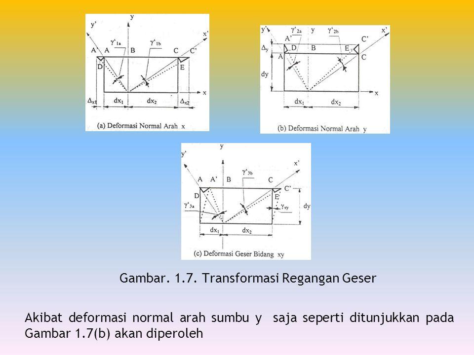 Gambar. 1.7. Transformasi Regangan Geser Akibat deformasi normal arah sumbu y saja seperti ditunjukkan pada Gambar 1.7(b) akan diperoleh