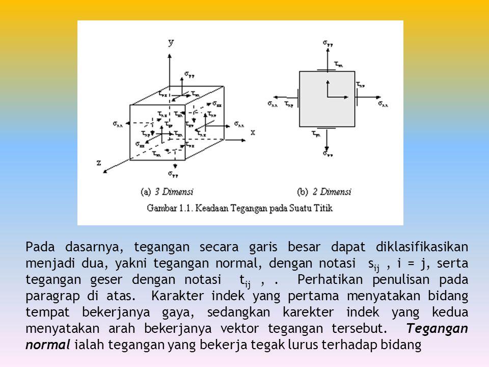 Pada dasarnya, tegangan secara garis besar dapat diklasifikasikan menjadi dua, yakni tegangan normal, dengan notasi s ij, i = j, serta tegangan geser