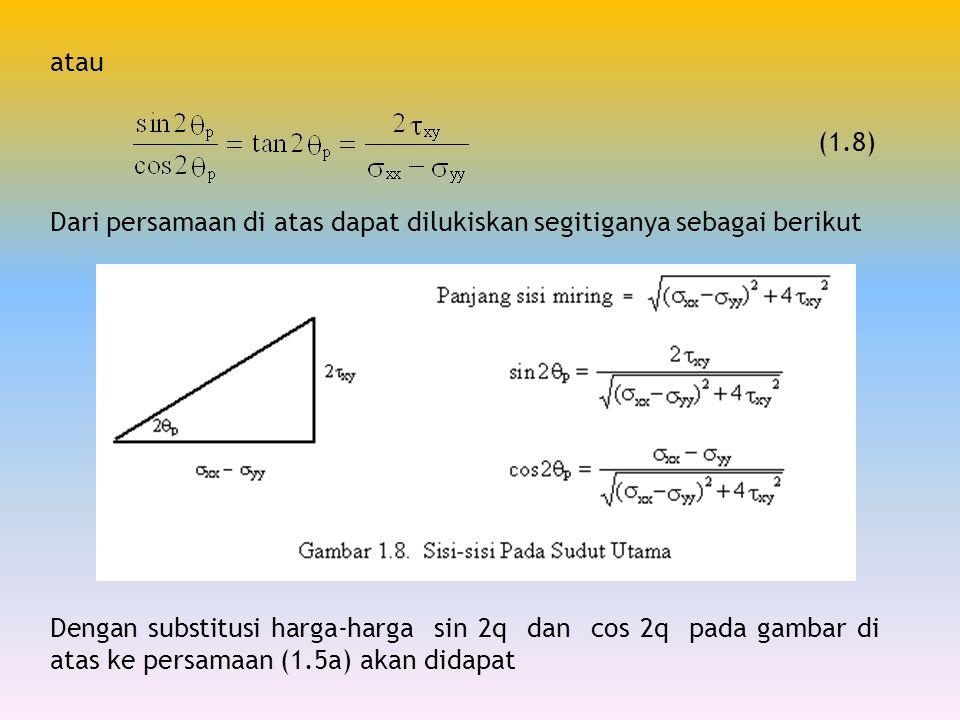 atau (1.8) Dari persamaan di atas dapat dilukiskan segitiganya sebagai berikut Dengan substitusi harga-harga sin 2q dan cos 2q pada gambar di atas ke