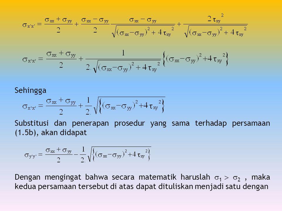 Sehingga Substitusi dan penerapan prosedur yang sama terhadap persamaan (1.5b), akan didapat Dengan mengingat bahwa secara matematik haruslah  1  