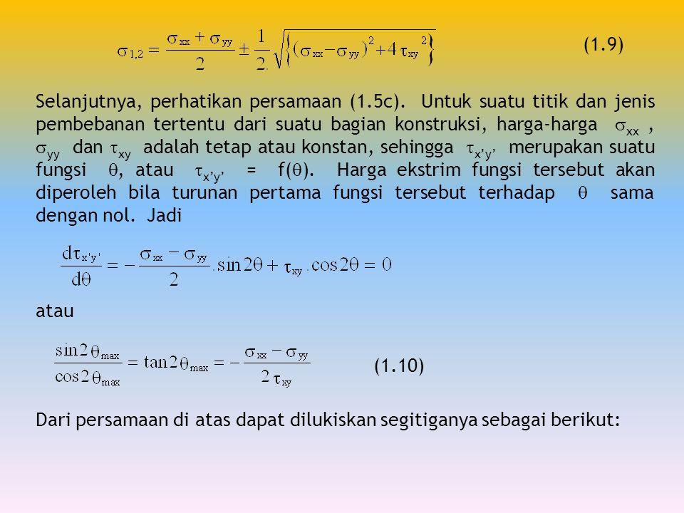 (1.9) Selanjutnya, perhatikan persamaan (1.5c). Untuk suatu titik dan jenis pembebanan tertentu dari suatu bagian konstruksi, harga-harga  xx,  yy d