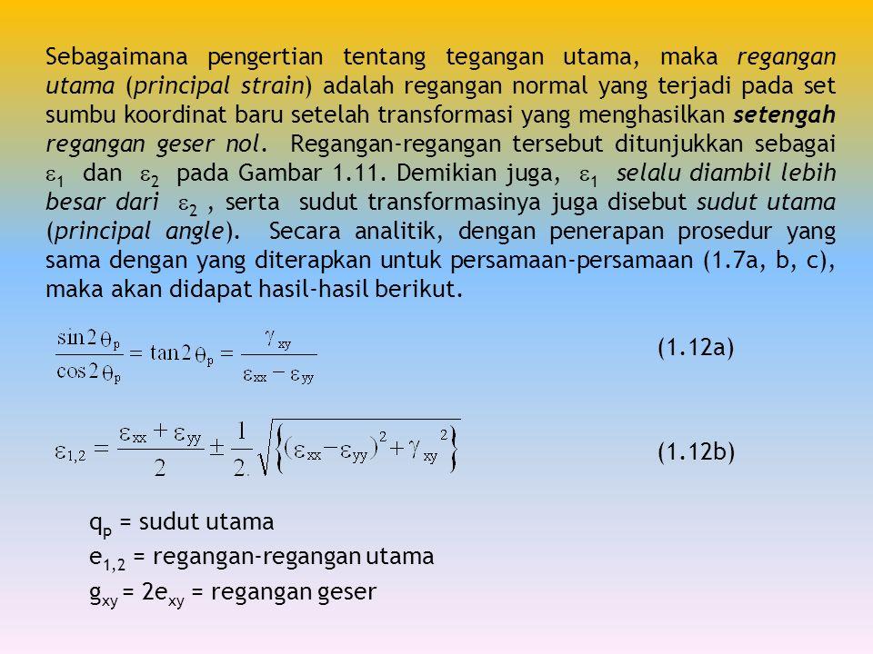 Sebagaimana pengertian tentang tegangan utama, maka regangan utama (principal strain) adalah regangan normal yang terjadi pada set sumbu koordinat bar