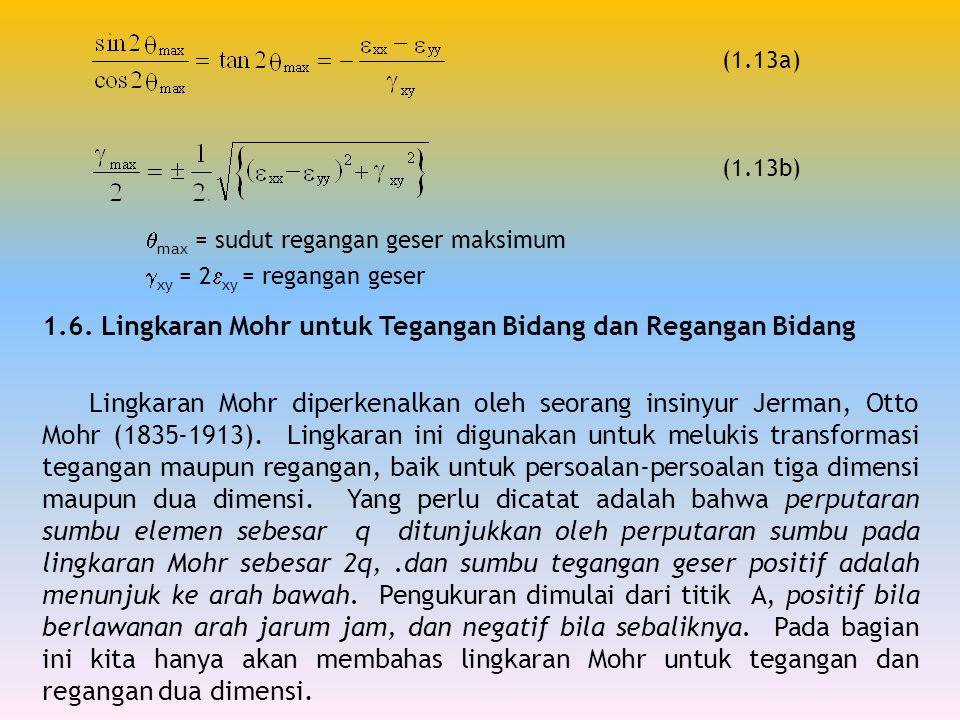 (1.13a) (1.13b)  max = sudut regangan geser maksimum  xy = 2  xy = regangan geser 1.6. Lingkaran Mohr untuk Tegangan Bidang dan Regangan Bidang Lin