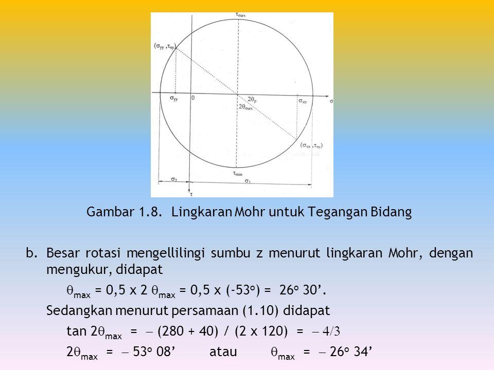 Gambar 1.8. Lingkaran Mohr untuk Tegangan Bidang b.Besar rotasi mengellilingi sumbu z menurut lingkaran Mohr, dengan mengukur, didapat  max = 0,5 x 2