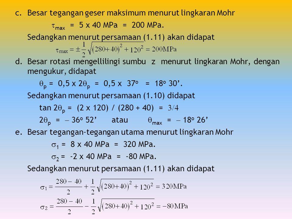 c.Besar tegangan geser maksimum menurut lingkaran Mohr  max = 5 x 40 MPa = 200 MPa. Sedangkan menurut persamaan (1.11) akan didapat d.Besar rotasi me