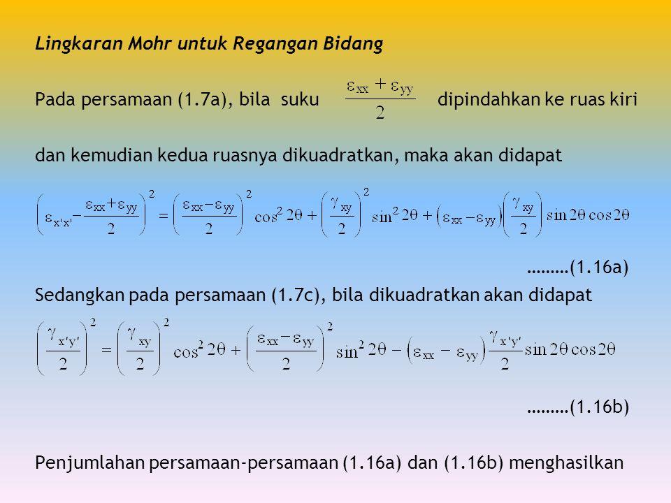 Lingkaran Mohr untuk Regangan Bidang Pada persamaan (1.7a), bila suku dipindahkan ke ruas kiri dan kemudian kedua ruasnya dikuadratkan, maka akan dida