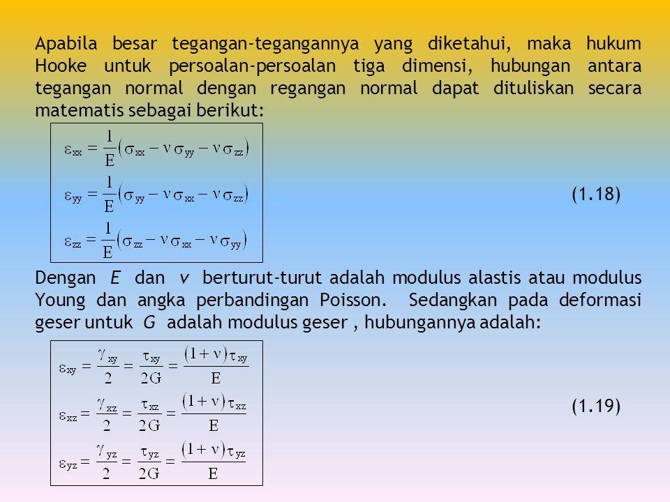 Apabila besar tegangan-tegangannya yang diketahui, maka hukum Hooke untuk persoalan-persoalan tiga dimensi, hubungan antara tegangan normal dengan reg