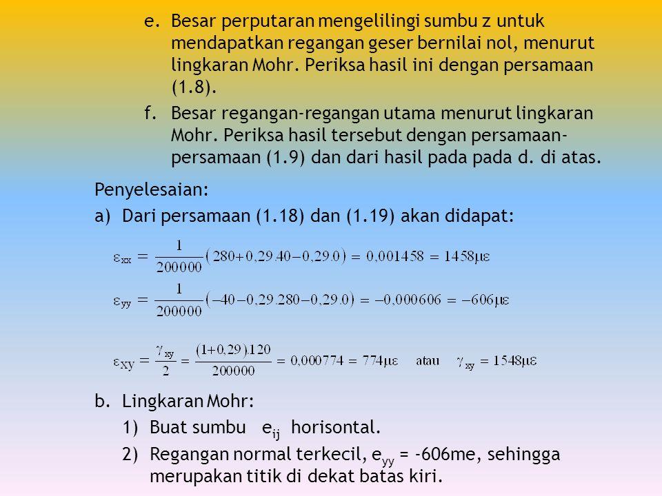 e.Besar perputaran mengelilingi sumbu z untuk mendapatkan regangan geser bernilai nol, menurut lingkaran Mohr. Periksa hasil ini dengan persamaan (1.8