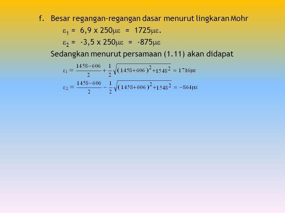 f.Besar regangan-regangan dasar menurut lingkaran Mohr  1 = 6,9 x 250  = 1725 .  2 = -3,5 x 250  = -875  Sedangkan menurut persamaan (1.11)