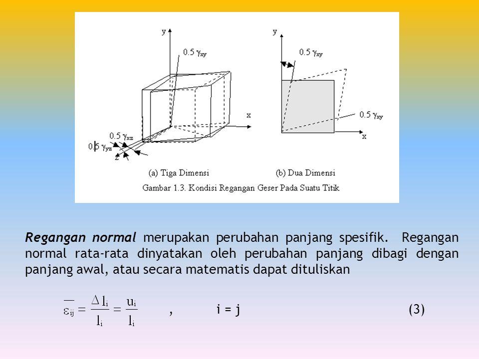 Regangan normal merupakan perubahan panjang spesifik. Regangan normal rata-rata dinyatakan oleh perubahan panjang dibagi dengan panjang awal, atau sec