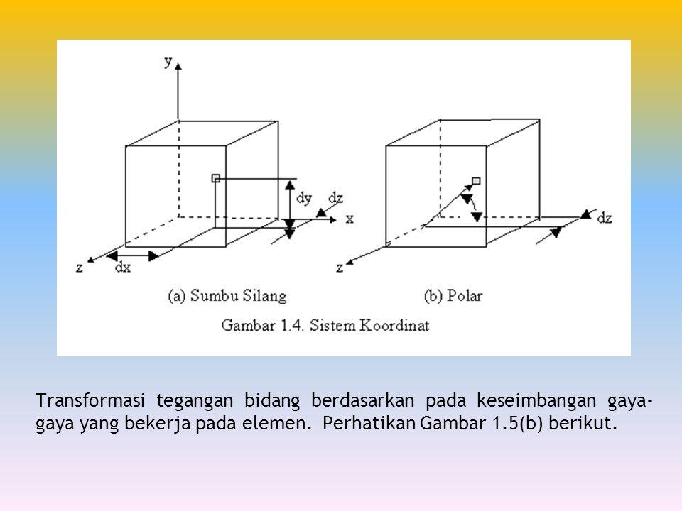 Transformasi tegangan bidang berdasarkan pada keseimbangan gaya- gaya yang bekerja pada elemen. Perhatikan Gambar 1.5(b) berikut.