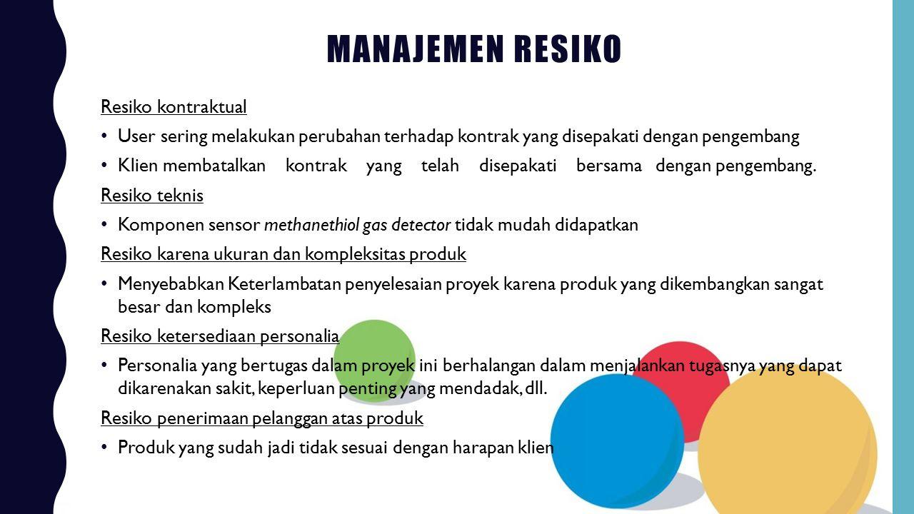 MANAJEMEN RESIKO Resiko kontraktual User sering melakukan perubahan terhadap kontrak yang disepakati dengan pengembang Klien membatalkan kontrak yang