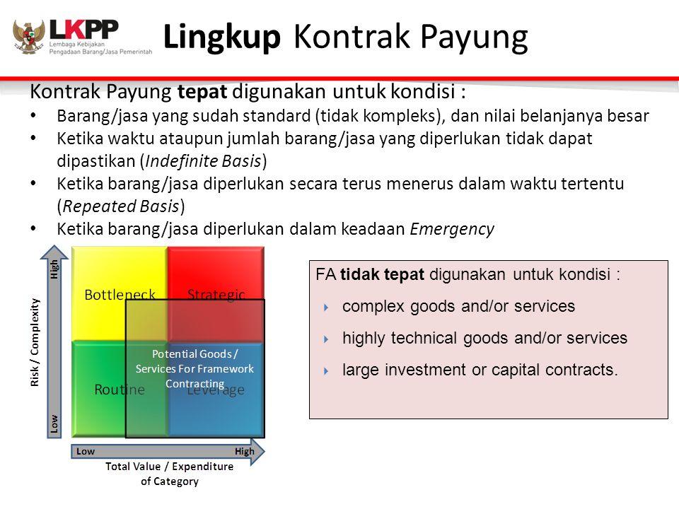 Lingkup Kontrak Payung Kontrak Payung tepat digunakan untuk kondisi : Barang/jasa yang sudah standard (tidak kompleks), dan nilai belanjanya besar Ket