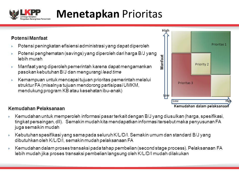 Menetapkan Prioritas Leverage Strategic Low High Kemudahan dalam pelaksanaan Manfaat High Priority 2 Prioritas 1 Prioritas 3 Potensi Manfaat  Potensi peningkatan efisiensi administrasi yang dapat diperoleh  Potensi penghematan (savings) yang diperoleh dari harga B/J yang lebih murah  Manfaat yang diperoleh pemerintah karena dapat mengamankan pasokan kebutuhan B/J dan mengurangi lead time  Kemampuan untuk mencapai tujuan prioritas pemerintah melalui struktur FA (misalnya tujuan mendorong partisipasi UMKM, mendukung program KB atau kesehatan ibu-anak) Kemudahan Pelaksanaan  Kemudahan untuk memperoleh informasi pasar terkait dengan B/J yang diusulkan (harga, spesifikasi, tingkat persaingan, dll).