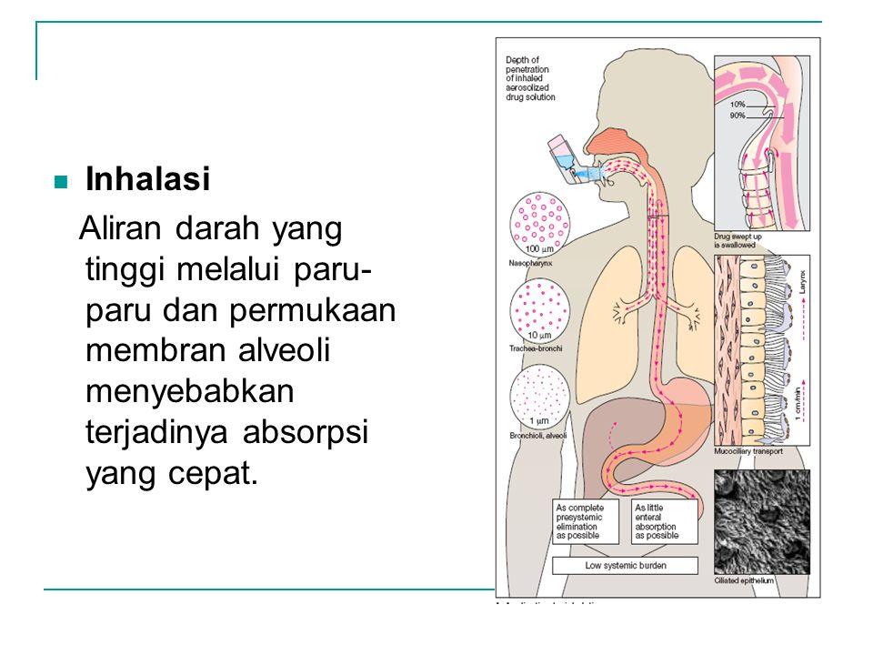 Inhalasi Aliran darah yang tinggi melalui paru- paru dan permukaan membran alveoli menyebabkan terjadinya absorpsi yang cepat.