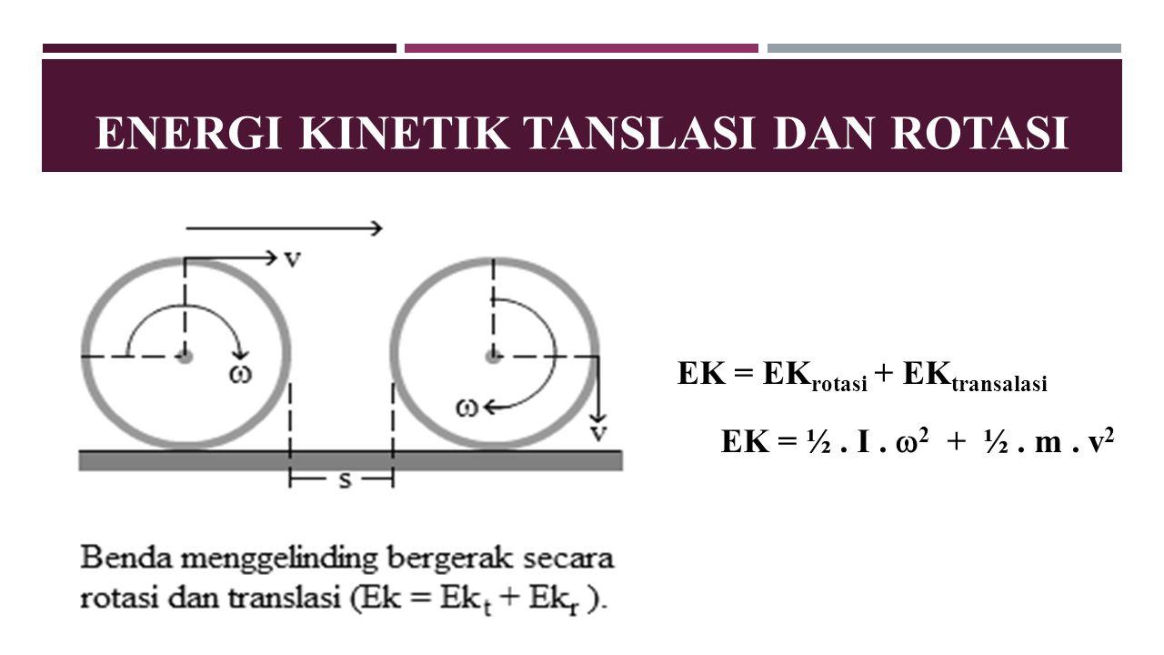 ENERGI KINETIK TANSLASI DAN ROTASI EK = EK rotasi + EK transalasi EK = ½. I.  2 + ½. m. v 2