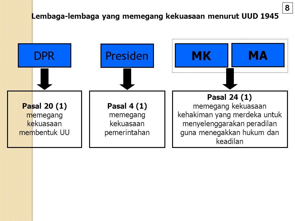 SETELAH DIAMANDEMEN UUD 1945 MA MK KY BPK MPR DPD PRE SI DEN PRE SI DEN DPR Ps.24 (2) Ps.24 (2) Ps.24C (1) Ps.24C (1) Ps.24B Ps.23E Ps.2 Ps.22C Ps.19