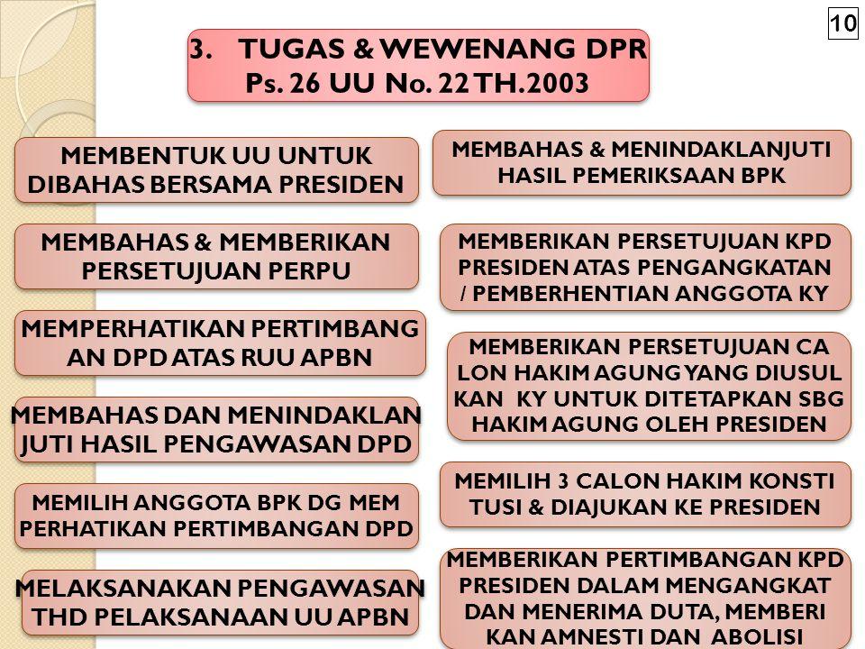 2. KEDUDUKAN DPR merupakan lembaga perwakilan rakyat yang berkedudukan sebagai lembaga negara. Hal ini tertuang dalam Tata Tertib DPR-RI Pasal 2. Mela