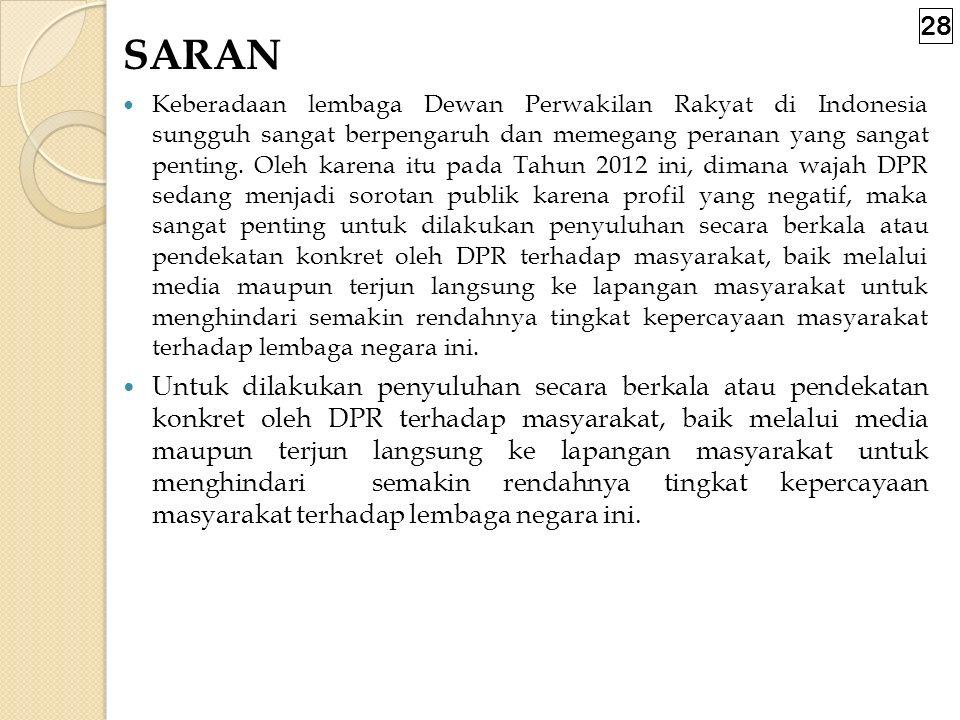 KESIMPULAN Dewan Perwakilan Rakyat (DPR) adalah lembaga Negara dalam sistem ketatanegaraan Republik Indonesia yang merupakan perwakilan rakyat dan kek