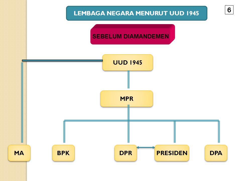 LEMBAGA NEGARA MENURUT UUD 1945 SEBELUM DIAMANDEMEN UUD 1945 MPR MA BPK DPR PRESIDEN DPA 6