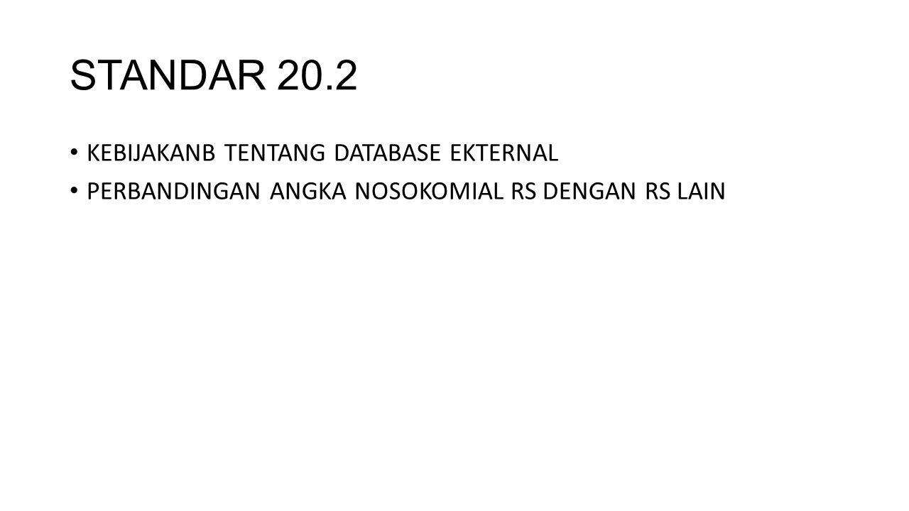 STANDAR 20.2 KEBIJAKANB TENTANG DATABASE EKTERNAL PERBANDINGAN ANGKA NOSOKOMIAL RS DENGAN RS LAIN