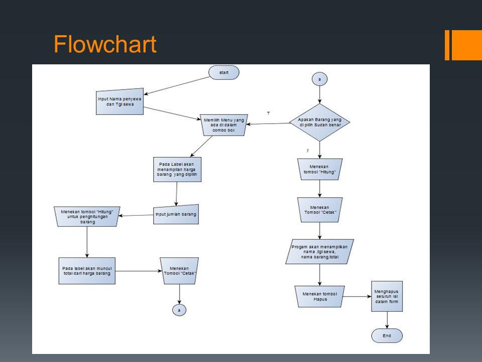 Flow Of Document