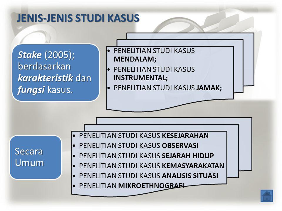 JENIS-JENIS STUDI KASUS PENELITIAN STUDI KASUS MENDALAM; PENELITIAN STUDI KASUS INSTRUMENTAL; PENELITIAN STUDI KASUS JAMAK; Stake (2005); berdasarkan