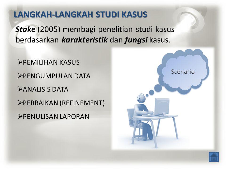 Scenario Stake (2005) membagi penelitian studi kasus berdasarkan karakteristik dan fungsi kasus. LANGKAH-LANGKAH STUDI KASUS  PEMILIHAN KASUS  PENGU