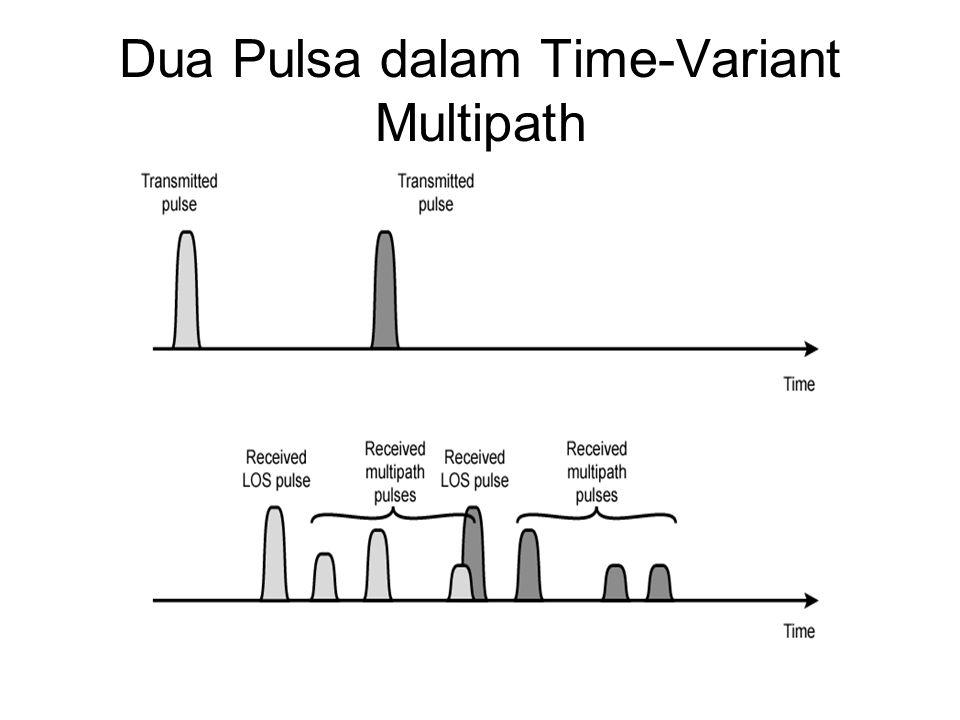 Dua Pulsa dalam Time-Variant Multipath