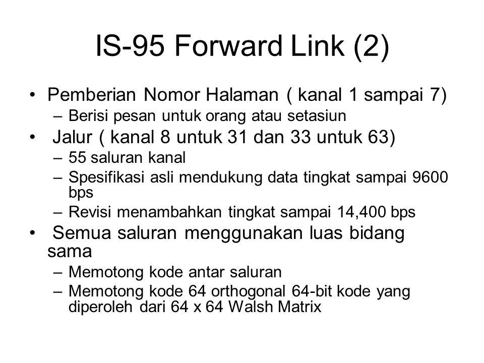 IS-95 Forward Link (2) Pemberian Nomor Halaman ( kanal 1 sampai 7) –Berisi pesan untuk orang atau setasiun Jalur ( kanal 8 untuk 31 dan 33 untuk 63) –55 saluran kanal –Spesifikasi asli mendukung data tingkat sampai 9600 bps –Revisi menambahkan tingkat sampai 14,400 bps Semua saluran menggunakan luas bidang sama –Memotong kode antar saluran –Memotong kode 64 orthogonal 64-bit kode yang diperoleh dari 64 x 64 Walsh Matrix