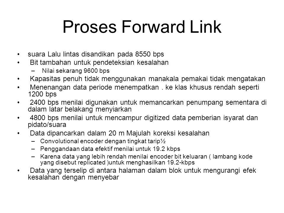 Proses Forward Link suara Lalu lintas disandikan pada 8550 bps Bit tambahan untuk pendeteksian kesalahan – Nilai sekarang 9600 bps Kapasitas penuh tidak menggunakan manakala pemakai tidak mengatakan Menenangan data periode menempatkan.