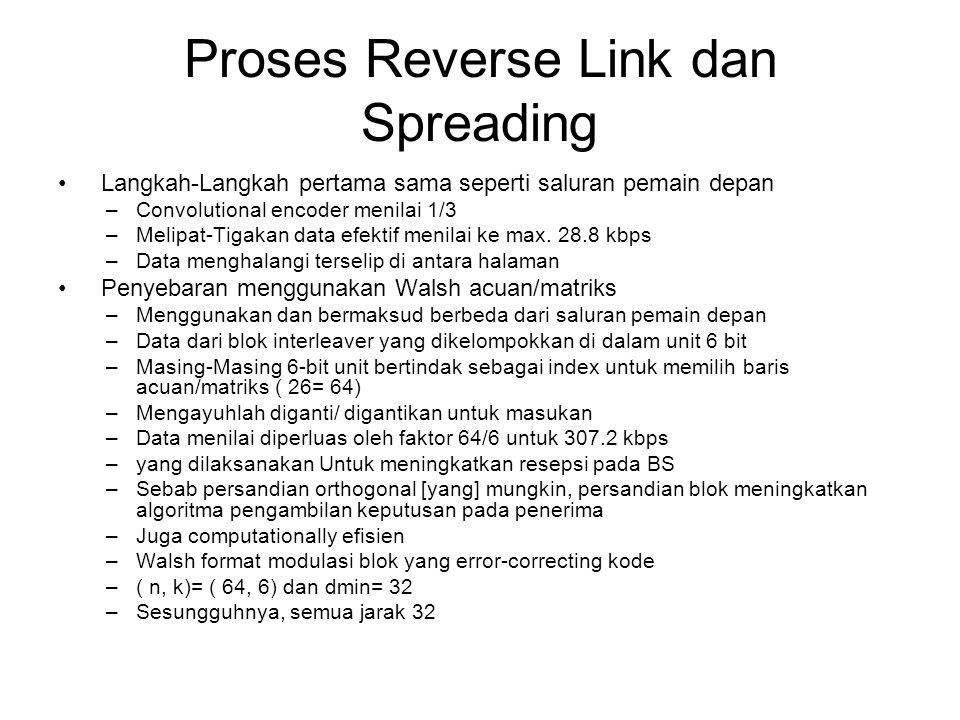 Proses Reverse Link dan Spreading Langkah-Langkah pertama sama seperti saluran pemain depan –Convolutional encoder menilai 1/3 –Melipat-Tigakan data efektif menilai ke max.