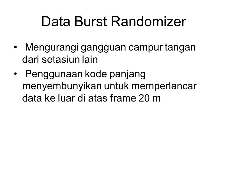 Data Burst Randomizer Mengurangi gangguan campur tangan dari setasiun lain Penggunaan kode panjang menyembunyikan untuk memperlancar data ke luar di atas frame 20 m