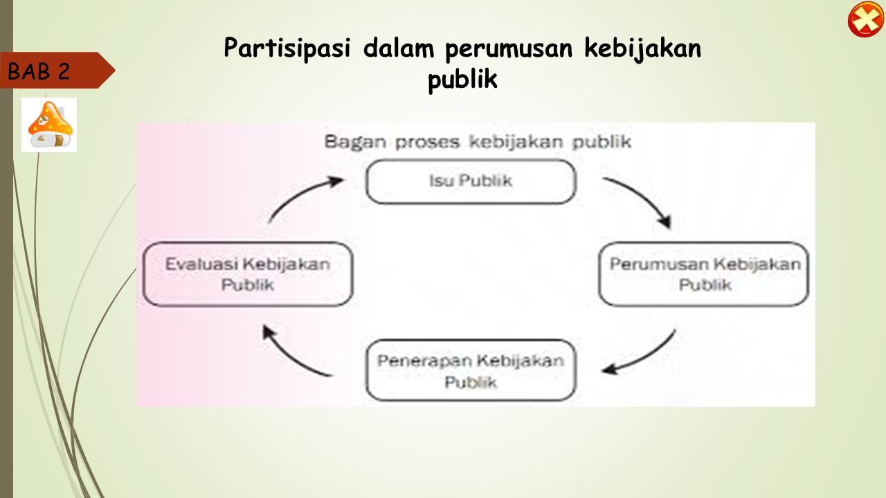 KEBIJAKAN PUBLIK Kebijakan Publik adalah kebijakan yang diperuntukkan bagi seluruh anggota masyarakat dalam hal penyelenggaraan kehidupan berbangsa dan bernegara.