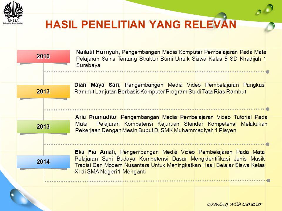 HASIL PENELITIAN YANG RELEVAN 2010 2013 2014 Dian Maya Sari, Pengembangan Media Video Pembelajaran Pangkas Rambut Lanjutan Berbasis Komputer Program S