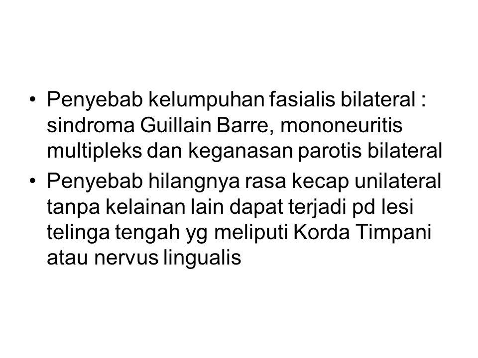 Penyebab kelumpuhan fasialis bilateral : sindroma Guillain Barre, mononeuritis multipleks dan keganasan parotis bilateral Penyebab hilangnya rasa keca