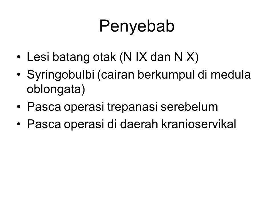 Penyebab Lesi batang otak (N IX dan N X) Syringobulbi (cairan berkumpul di medula oblongata) Pasca operasi trepanasi serebelum Pasca operasi di daerah