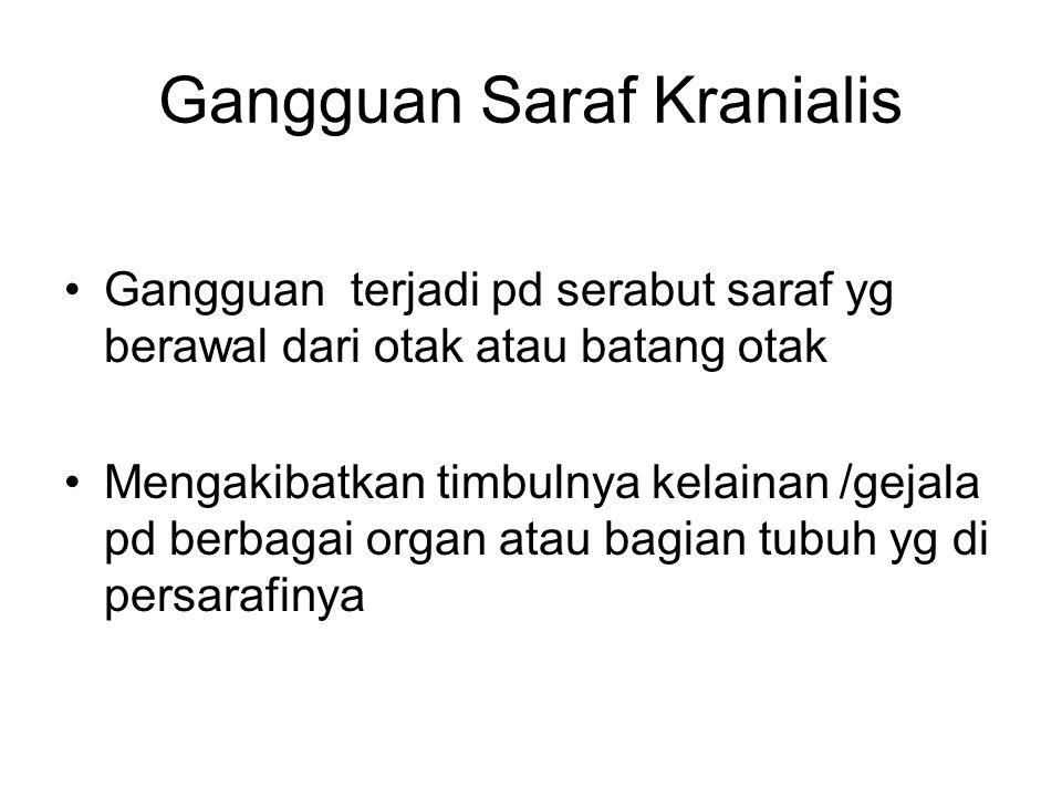 Gangguan Saraf Kranialis Gangguan terjadi pd serabut saraf yg berawal dari otak atau batang otak Mengakibatkan timbulnya kelainan /gejala pd berbagai