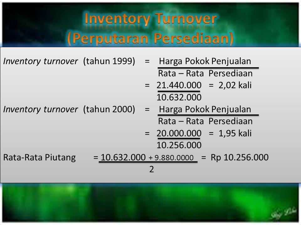 Inventory turnover (tahun 1999)= Harga Pokok Penjualan Rata – Rata Persediaan = 21.440.000 = 2,02 kali 10.632.000 Inventory turnover (tahun 2000)= Harga Pokok Penjualan Rata – Rata Persediaan = 20.000.000 = 1,95 kali 10.256.000 Rata-Rata Piutang= 10.632.000 + 9.880.0000 = Rp 10.256.000 2 Inventory turnover (tahun 1999)= Harga Pokok Penjualan Rata – Rata Persediaan = 21.440.000 = 2,02 kali 10.632.000 Inventory turnover (tahun 2000)= Harga Pokok Penjualan Rata – Rata Persediaan = 20.000.000 = 1,95 kali 10.256.000 Rata-Rata Piutang= 10.632.000 + 9.880.0000 = Rp 10.256.000 2