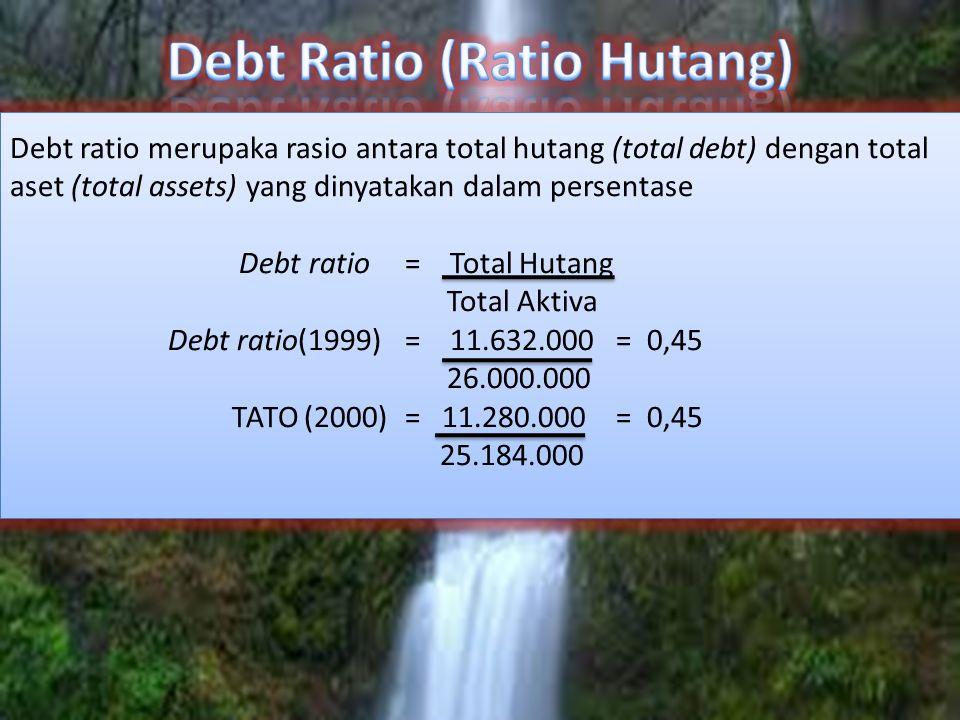Debt ratio merupaka rasio antara total hutang (total debt) dengan total aset (total assets) yang dinyatakan dalam persentase Debt ratio = Total Hutang Total Aktiva Debt ratio(1999) = 11.632.000 = 0,45 26.000.000 TATO (2000) = 11.280.000 = 0,45 25.184.000 Debt ratio merupaka rasio antara total hutang (total debt) dengan total aset (total assets) yang dinyatakan dalam persentase Debt ratio = Total Hutang Total Aktiva Debt ratio(1999) = 11.632.000 = 0,45 26.000.000 TATO (2000) = 11.280.000 = 0,45 25.184.000