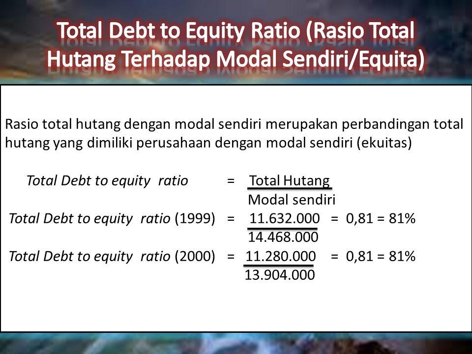Rasio total hutang dengan modal sendiri merupakan perbandingan total hutang yang dimiliki perusahaan dengan modal sendiri (ekuitas) Total Debt to equity ratio= Total Hutang Modal sendiri Total Debt to equity ratio (1999) = 11.632.000 = 0,81 = 81% 14.468.000 Total Debt to equity ratio (2000) = 11.280.000 = 0,81 = 81% 13.904.000