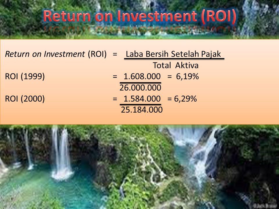Return on Investment (ROI)= Laba Bersih Setelah Pajak Total Aktiva ROI (1999) = 1.608.000 = 6,19% 26.000.000 ROI (2000) = 1.584.000 = 6,29% 25.184.000 Return on Investment (ROI)= Laba Bersih Setelah Pajak Total Aktiva ROI (1999) = 1.608.000 = 6,19% 26.000.000 ROI (2000) = 1.584.000 = 6,29% 25.184.000