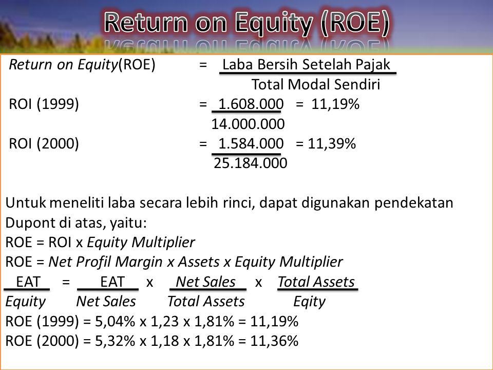 Return on Equity(ROE)= Laba Bersih Setelah Pajak Total Modal Sendiri ROI (1999) = 1.608.000 = 11,19% 14.000.000 ROI (2000) = 1.584.000 = 11,39% 25.184.000 Untuk meneliti laba secara lebih rinci, dapat digunakan pendekatan Dupont di atas, yaitu: ROE = ROI x Equity Multiplier ROE = Net Profil Margin x Assets x Equity Multiplier EAT = EAT x Net Sales x Total Assets Equity Net Sales Total Assets Eqity ROE (1999) = 5,04% x 1,23 x 1,81% = 11,19% ROE (2000) = 5,32% x 1,18 x 1,81% = 11,36%