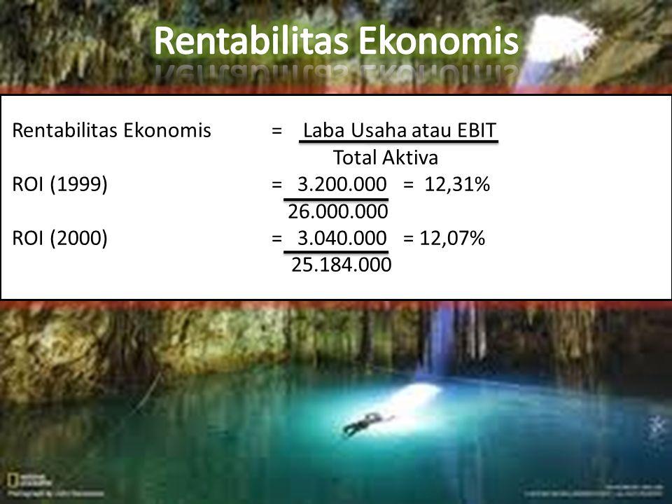 Rentabilitas Ekonomis= Laba Usaha atau EBIT Total Aktiva ROI (1999) = 3.200.000 = 12,31% 26.000.000 ROI (2000) = 3.040.000 = 12,07% 25.184.000