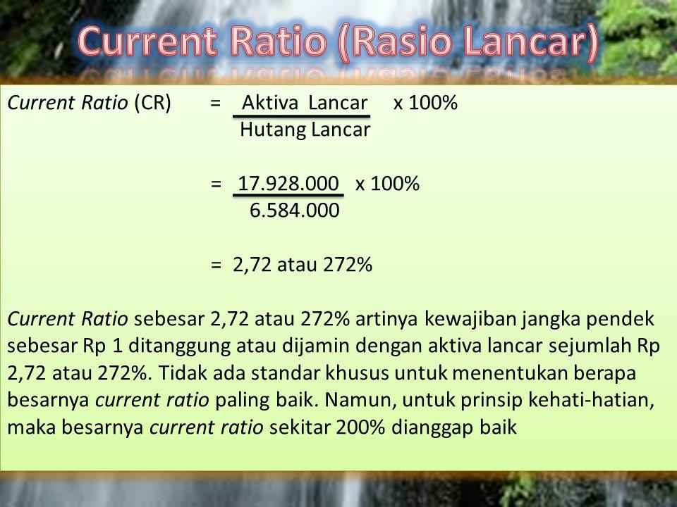 Current Ratio (CR)= Aktiva Lancar x 100% Hutang Lancar = 17.928.000 x 100% 6.584.000 = 2,72 atau 272% Current Ratio sebesar 2,72 atau 272% artinya kewajiban jangka pendek sebesar Rp 1 ditanggung atau dijamin dengan aktiva lancar sejumlah Rp 2,72 atau 272%.
